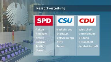 Heute In Deutschland - Heute - In Deutschland Vom 7. Februar 2018