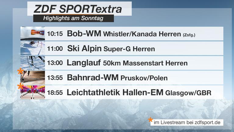 Wintersport Zdf Programm
