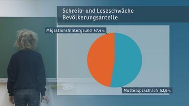 Heute In Deutschland - Heute - In Deutschland Vom 7. Mai 2019