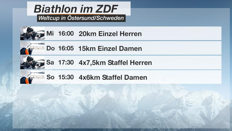 Zdfsport Zdfmediathek