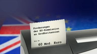 Grafik: Forderungen an GB