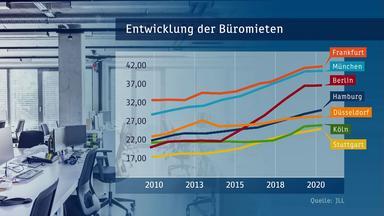 Heute In Deutschland - Heute - In Deutschland Vom 14. Oktober 2020