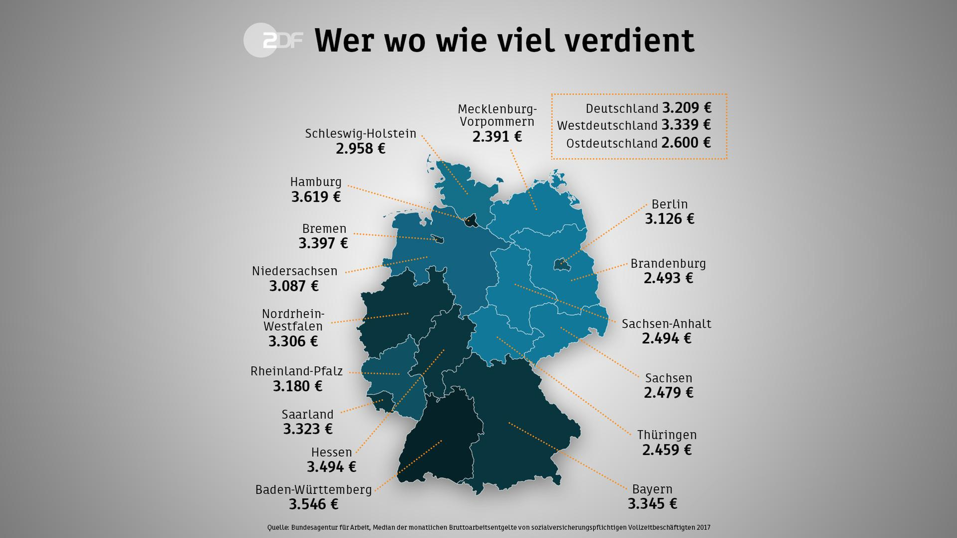 deutsches durchschnittseinkommen
