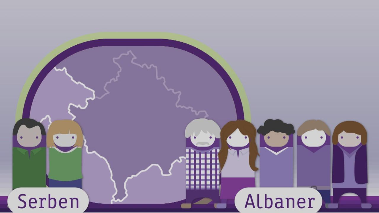 Kosovo Nachrichten