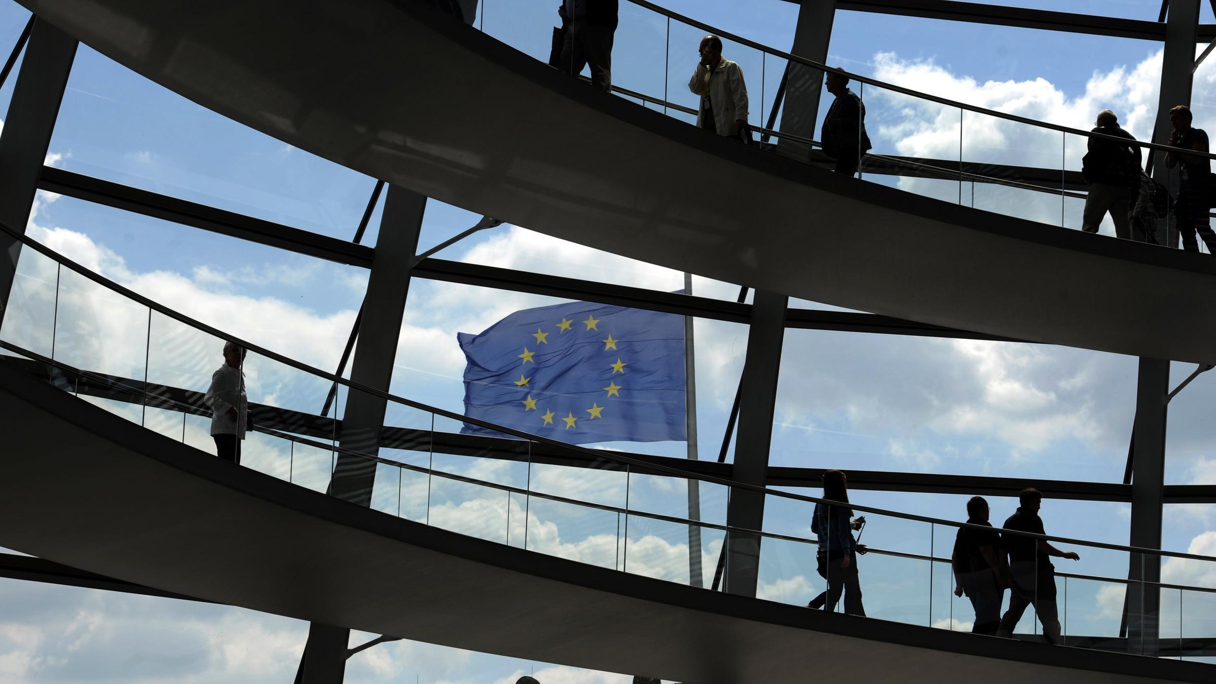 wahlprogramm cdu europawahl