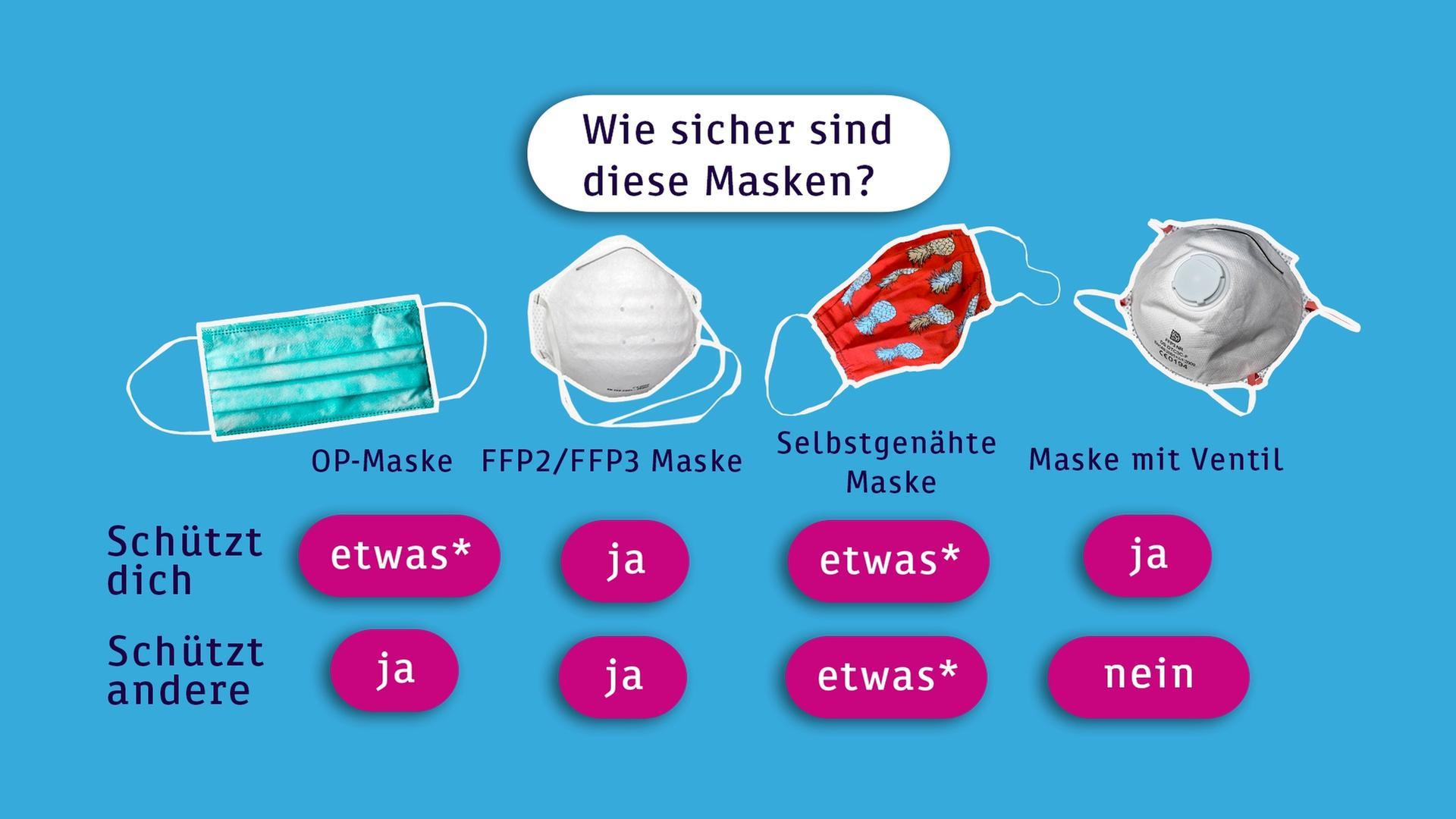logo!: Mundschutz tragen - ja oder nein? - ZDFtivi