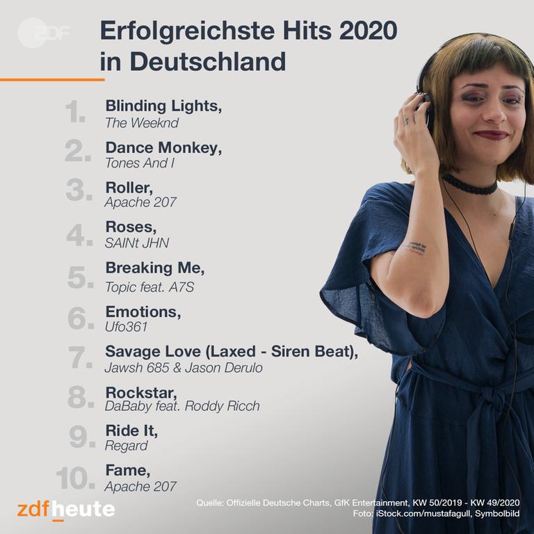 erfolgreichste single deutschland