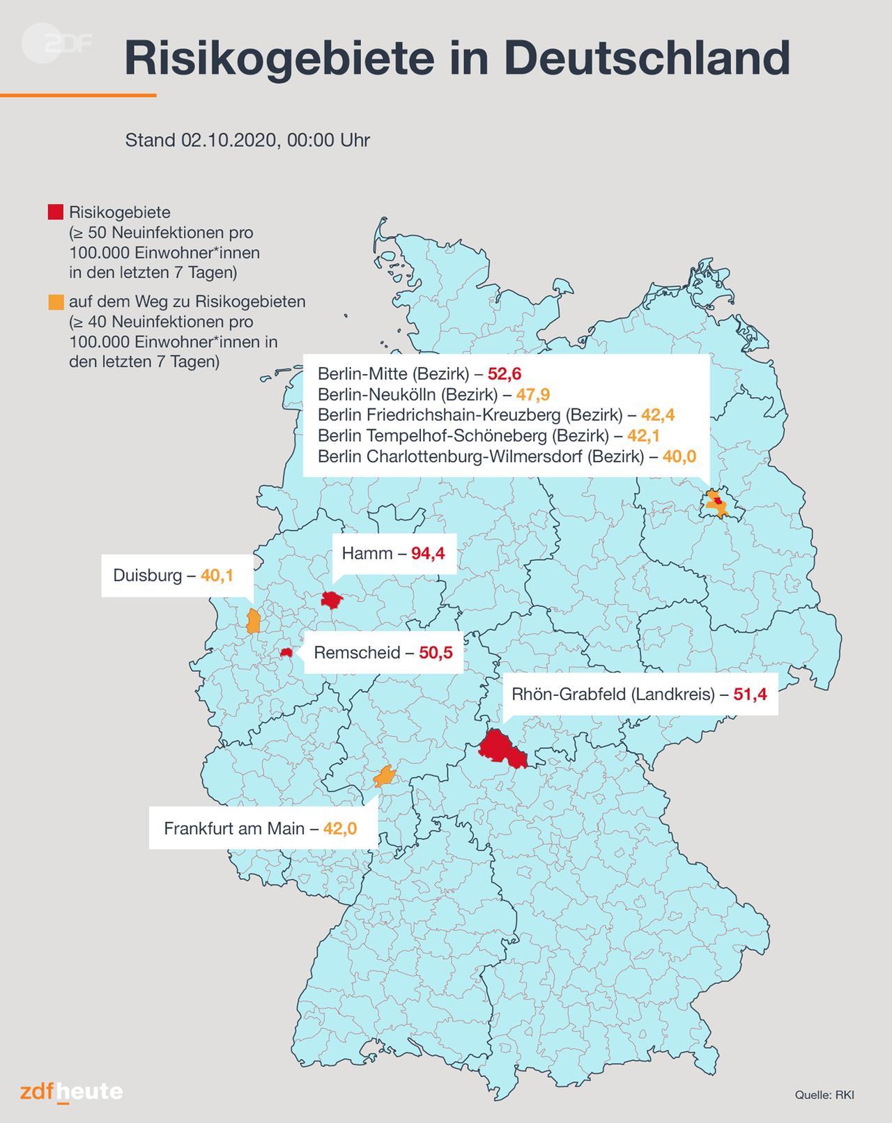Rki Risikogebiete Corona Deutschland