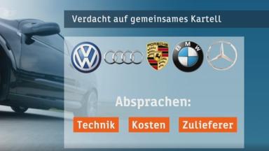Kartellverdacht Automobilbranche