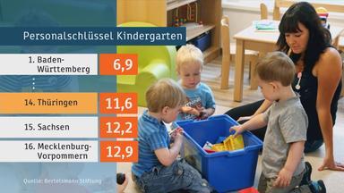 Heute In Deutschland - Heute - In Deutschland Vom 25. August 2020