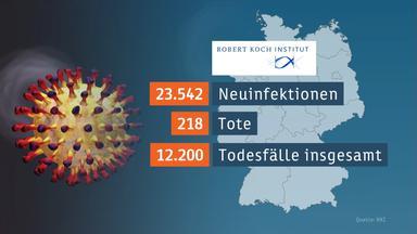 Heute In Deutschland - Heute - In Deutschland Vom 13. November 2020