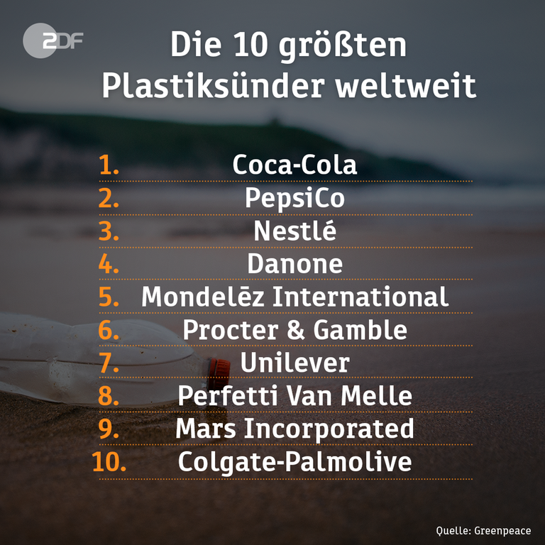 Plastiksünden - Seite 5 Plastiksuender-100~768xauto?cb=1539106049345