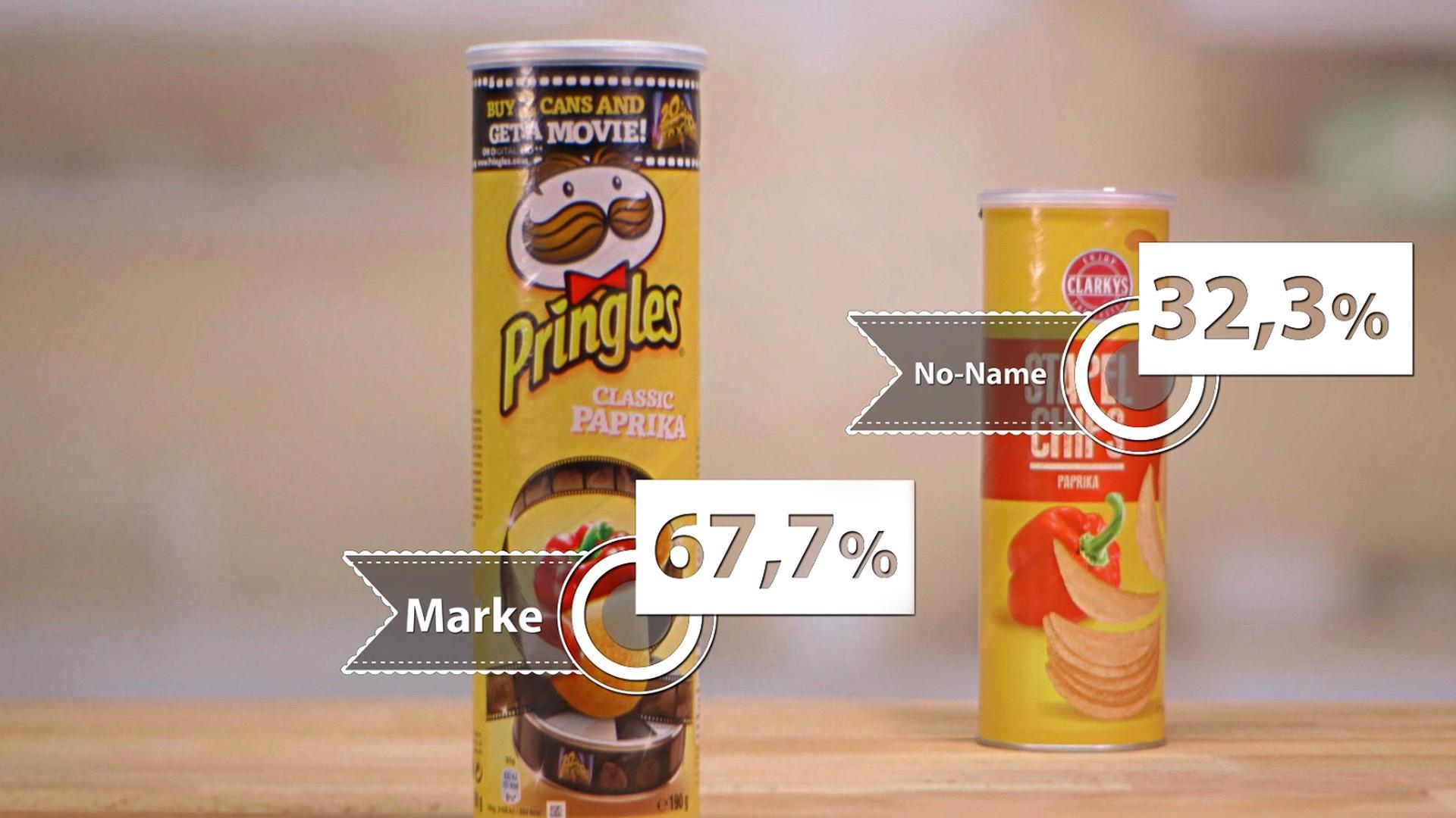 SPARPIONIER ® Preisvergleich der Supermärkte und Tankstellen ...