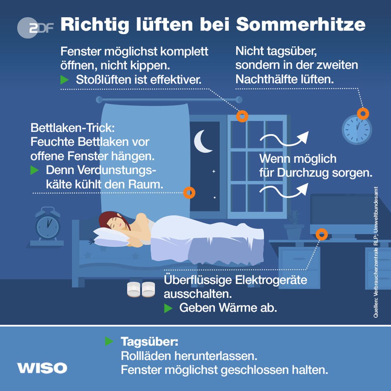 Tipps gegen Sommerhitze im Schlafzimmer - ZDFmediathek