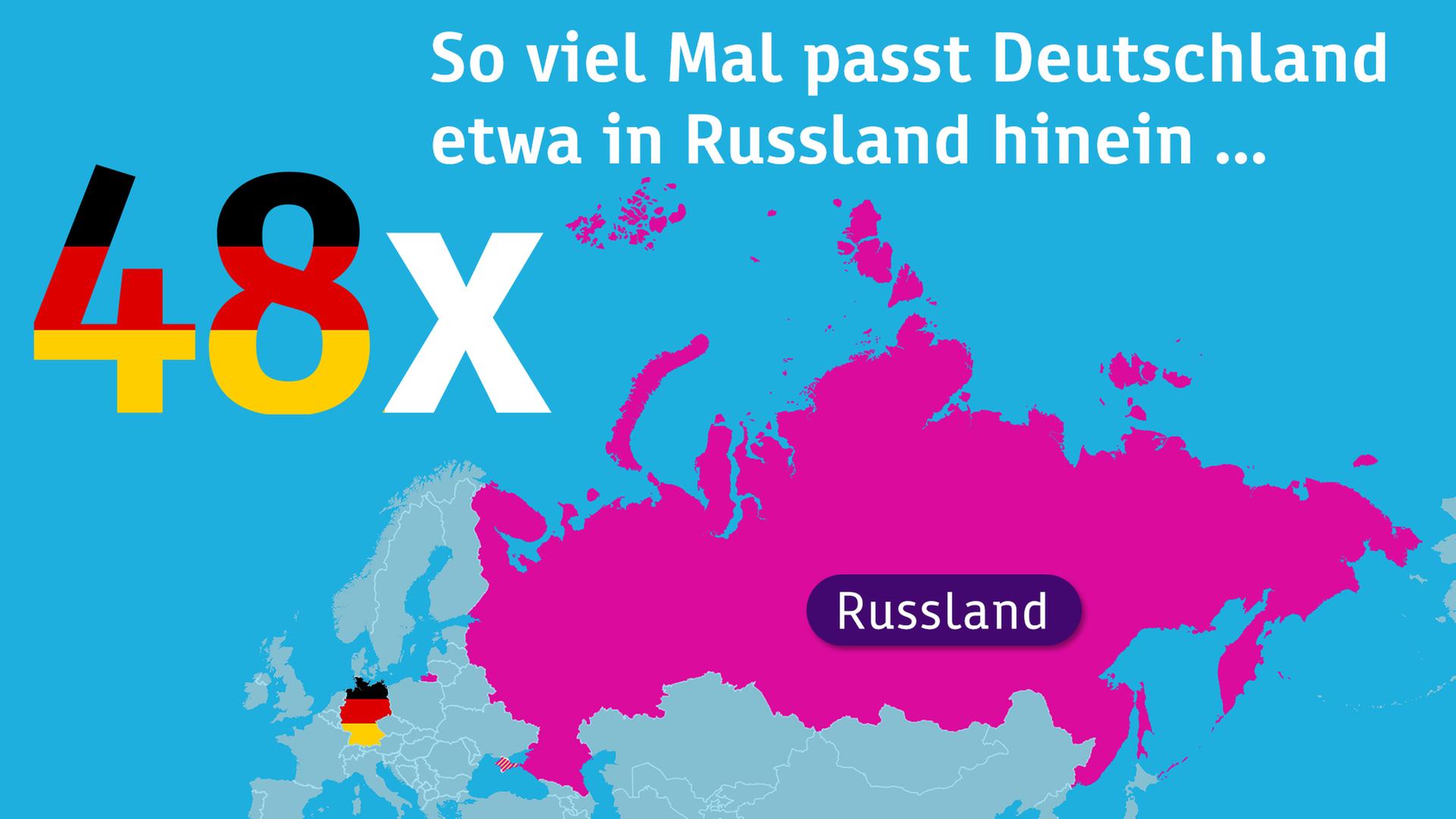 www russland de