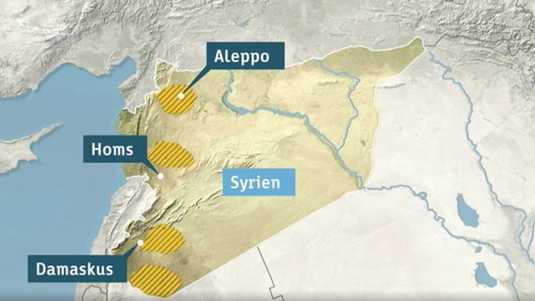Schutzzone in Syrien