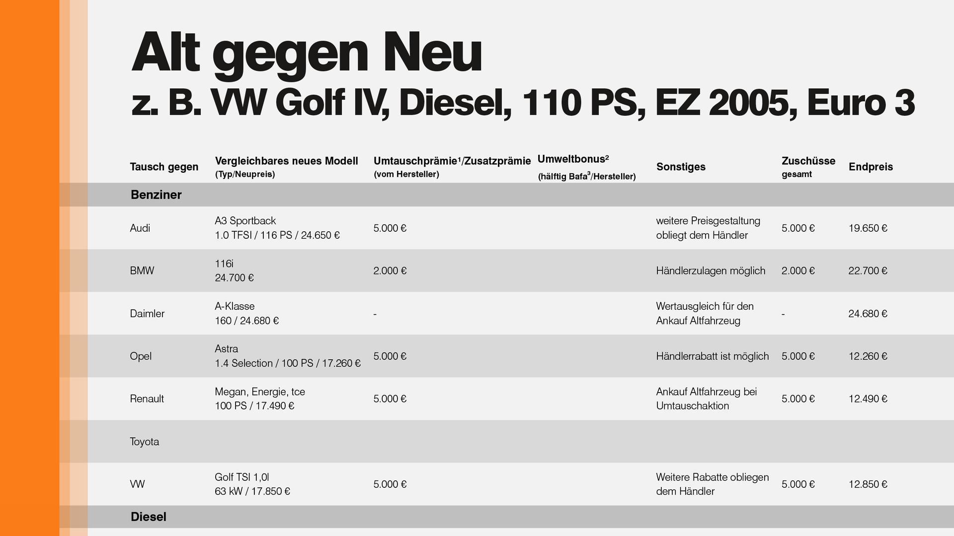 Groß Drahtstärke Stromstärke Diagramm Ideen - Die Besten ...