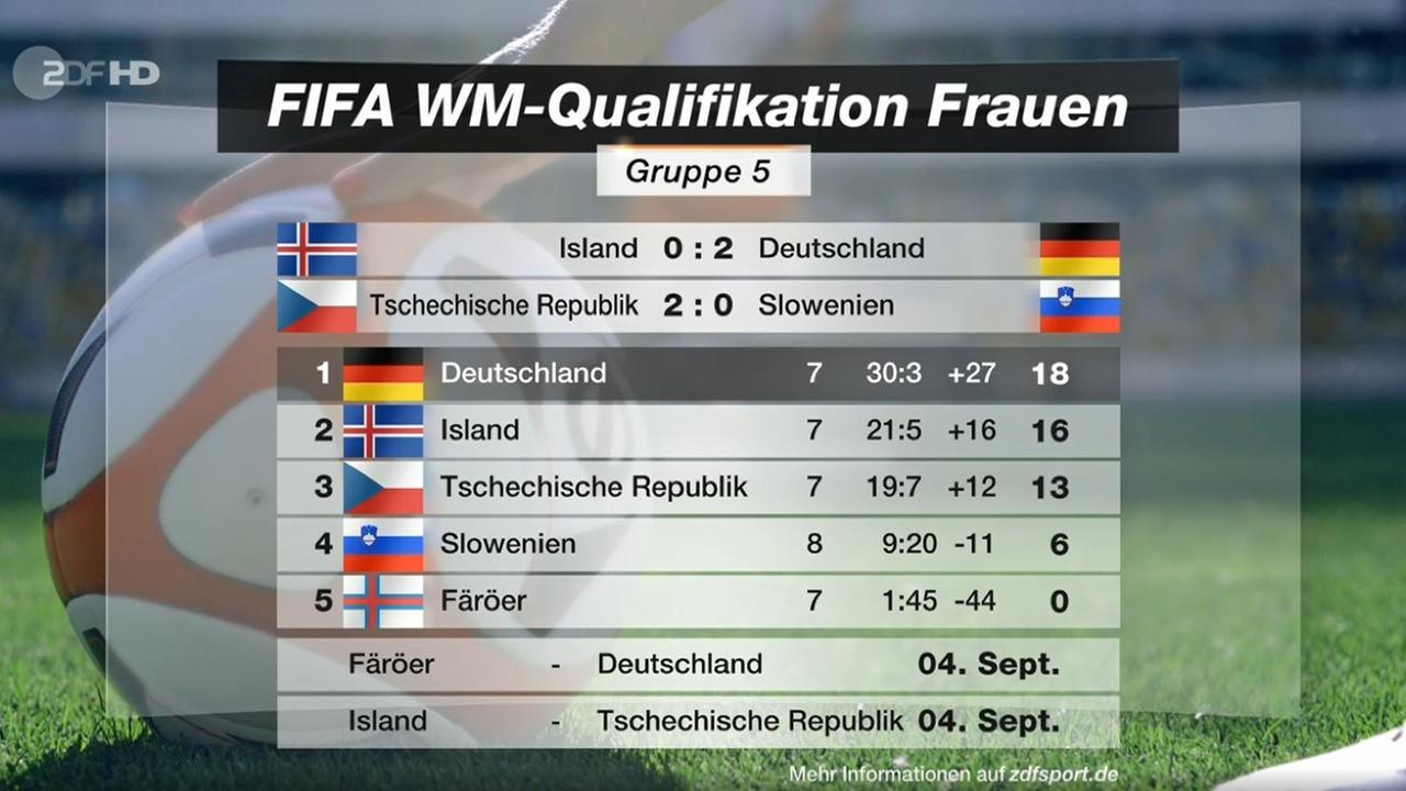 Em 2020 Qualifikation Spielplan Deutschland