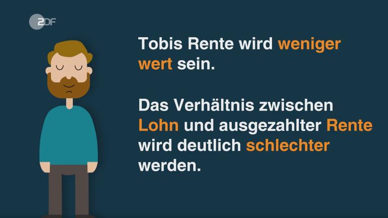 Tobi erklärt: Rente
