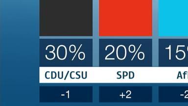 Heute In Deutschland - Heute - In Deutschland Vom 14. September 2018
