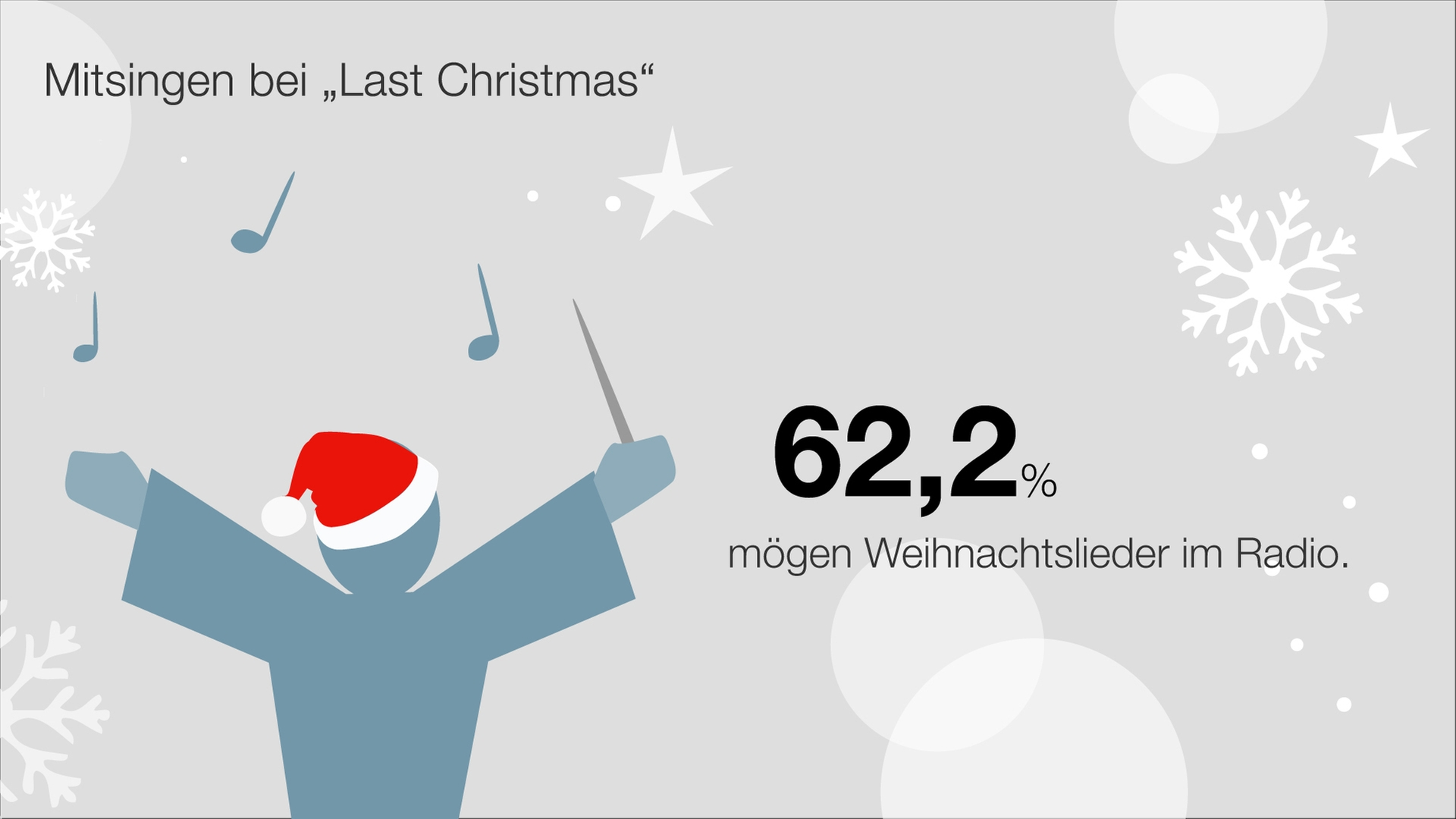 Weihnachten in Zahlen - ZDFmediathek