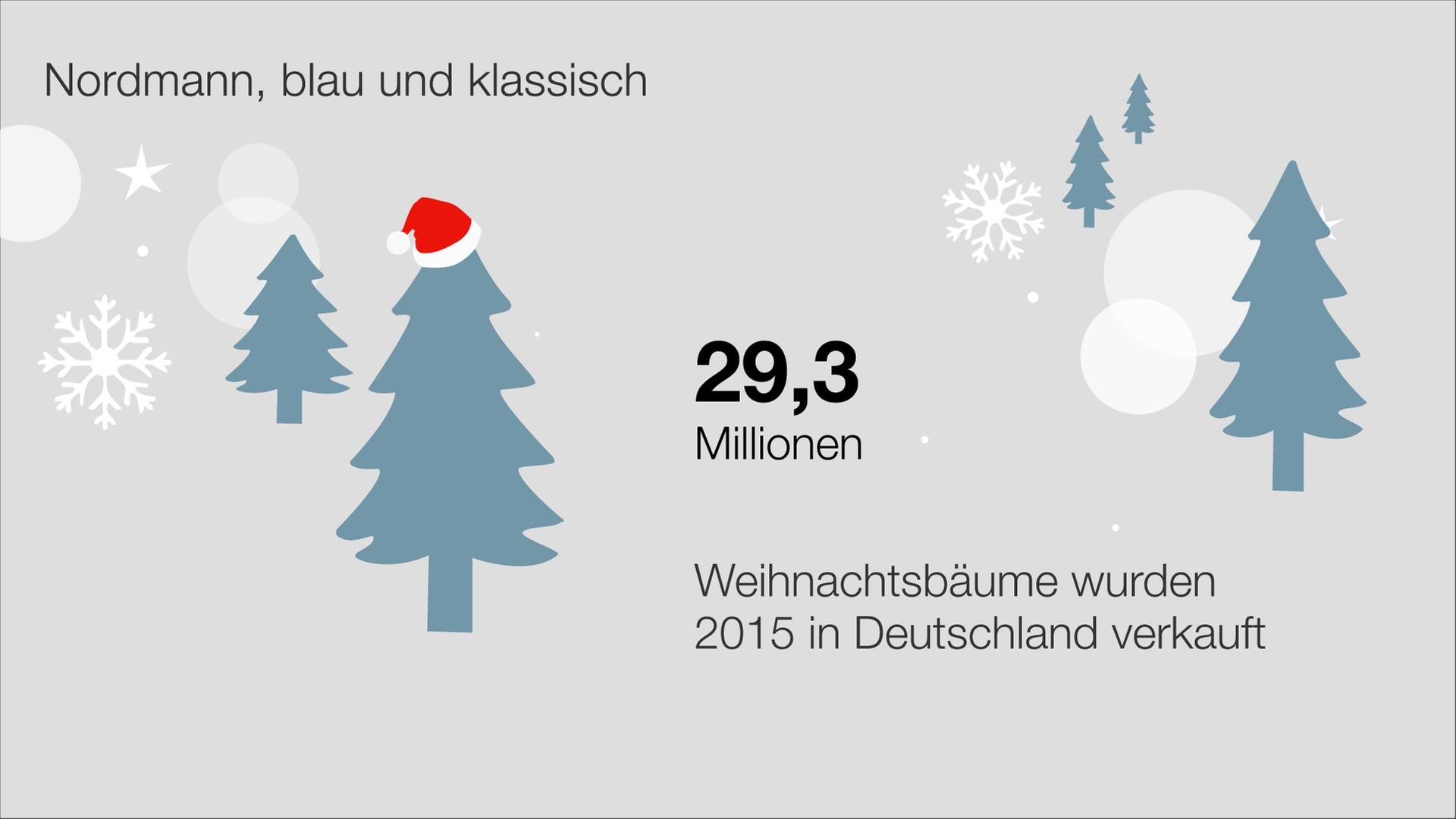 Um Weihnachten.Weihnachten In Zahlen Zdfmediathek